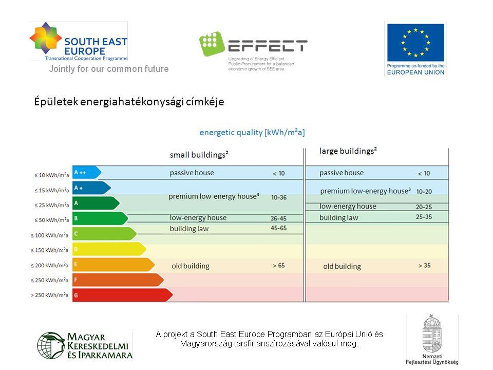 Összefoglalás A kritériumrendszer összeállítása során jelentős különbségeket találtunk az energiahatékonyságot illetően.