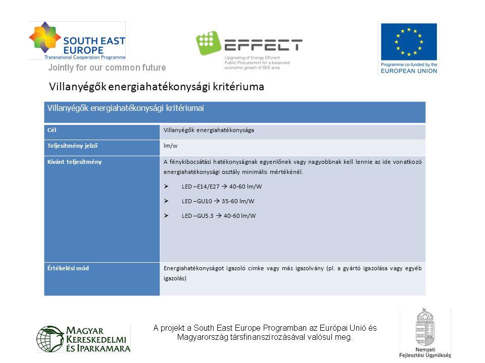 Villanyégők energiahatékonysági kritériumai CélVillanyégők energiahatékonysága Teljesítmény jelzőlm/w Kívánt teljesítmény A fénykibocsátási hatékonysá