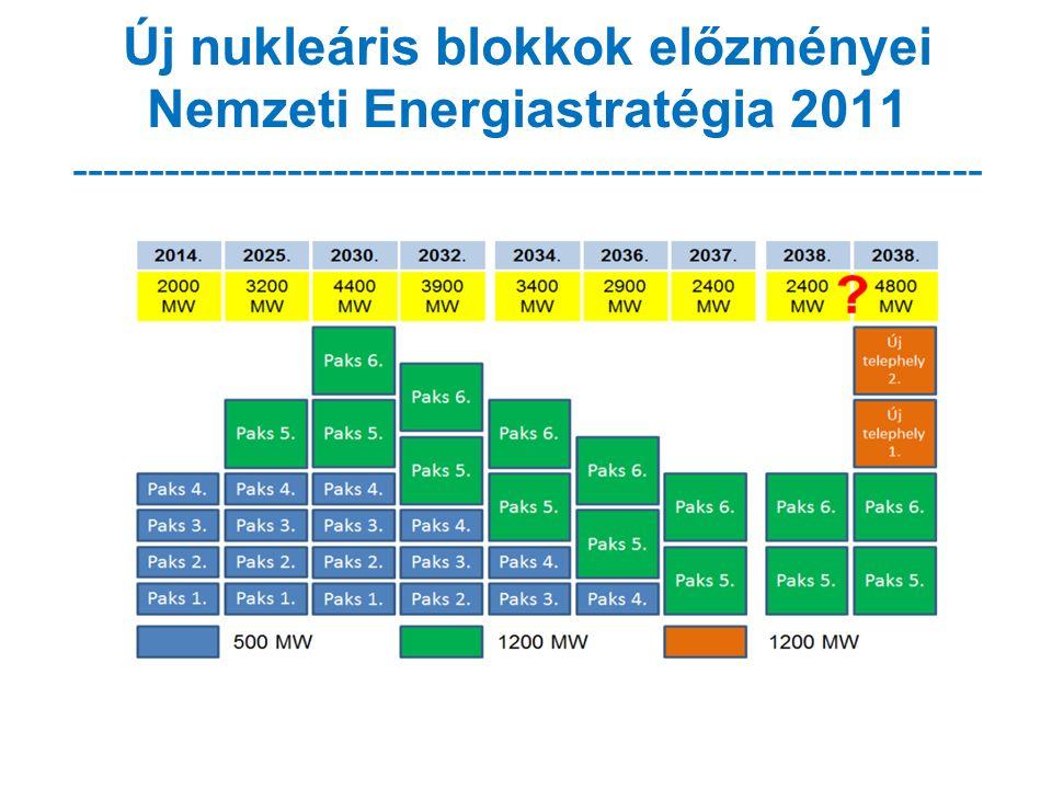 Új nukleáris blokkok előzményei Nemzeti Energiastratégia 2011 -----------------------------------------------------------