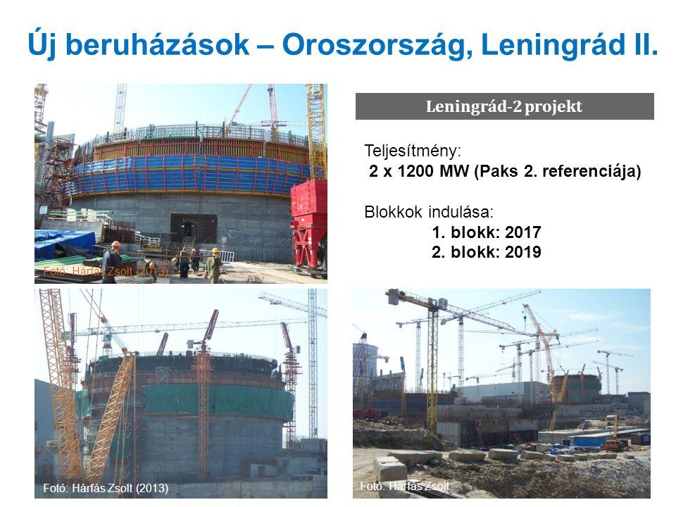 Leningrád-2 projekt Teljesítmény: 2 x 1200 MW (Paks 2. referenciája) Blokkok indulása: 1. blokk: 2017 2. blokk: 2019 Új beruházások – Oroszország, Len