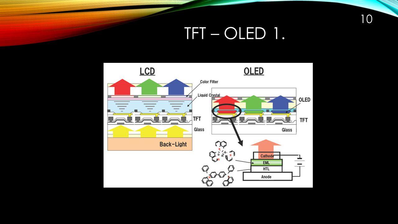 MEGOLDÁS Hideg katódos fénycső röviden: egy fényforrás Az LCD háttérvilágítását adja. 9