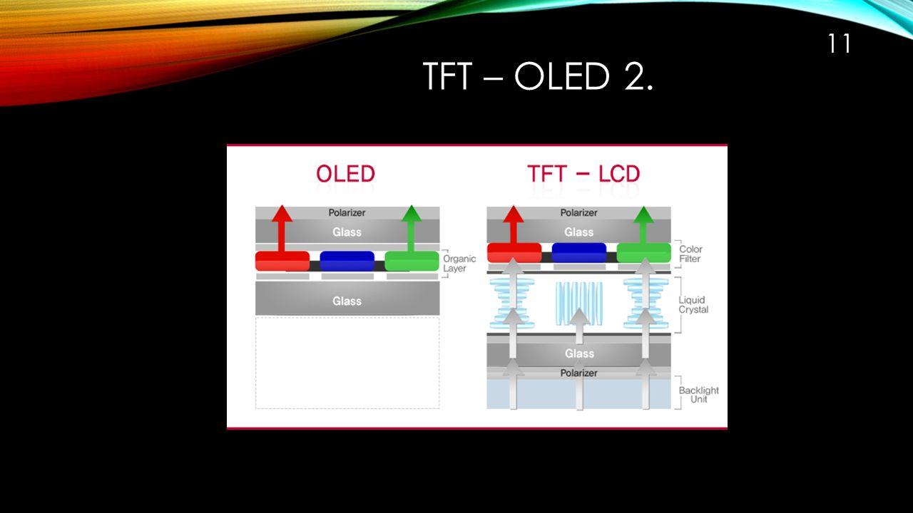 TFT – OLED 1. 10