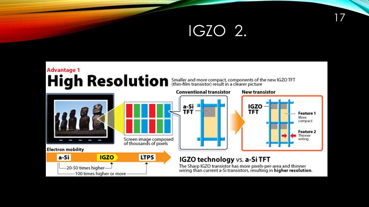 IGZO1. 16