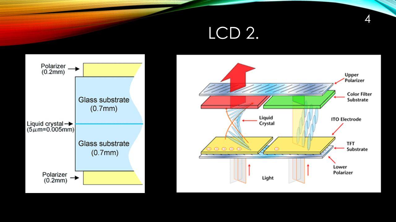 LCD 1. 3