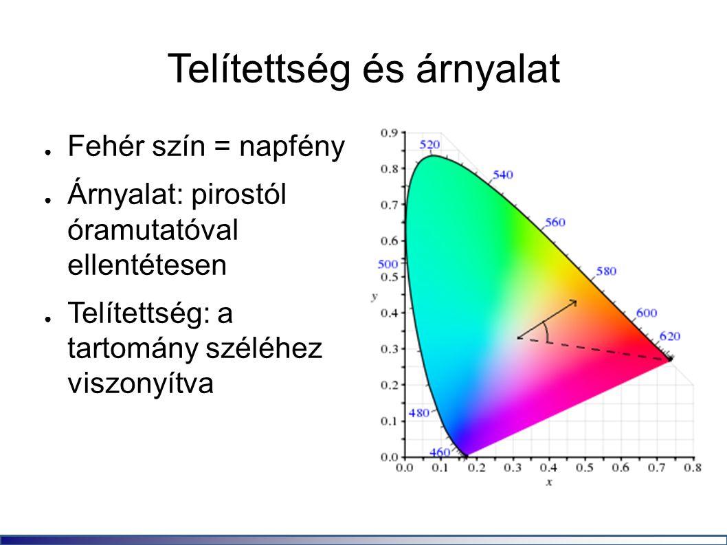 Telítettség és árnyalat ● Fehér szín = napfény ● Árnyalat: pirostól óramutatóval ellentétesen ● Telítettség: a tartomány széléhez viszonyítva