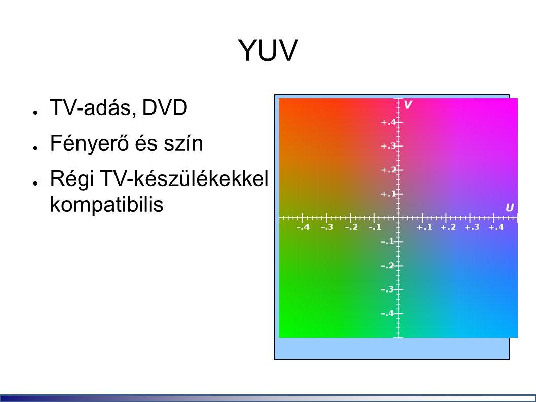 YUV ● TV-adás, DVD ● Fényerő és szín ● Régi TV-készülékekkel kompatibilis