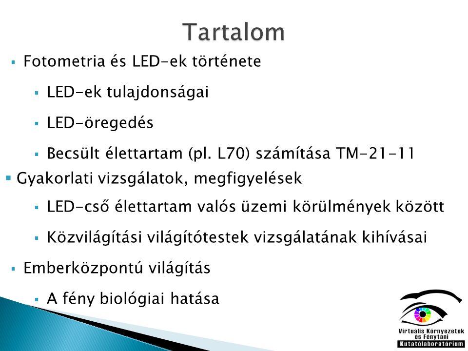  Fotometria és LED-ek története  LED-ek tulajdonságai  LED-öregedés  Becsült élettartam (pl.