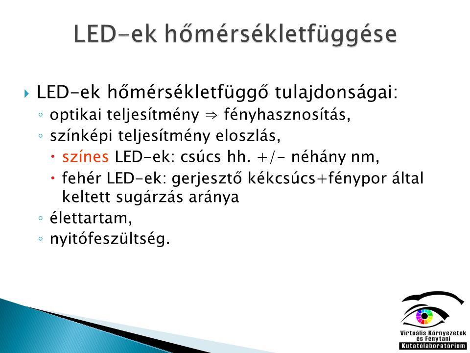 LED-ek hőmérsékletfüggő tulajdonságai: ◦ optikai teljesítmény ⇒ fényhasznosítás, ◦ színképi teljesítmény eloszlás,  színes LED-ek: csúcs hh.