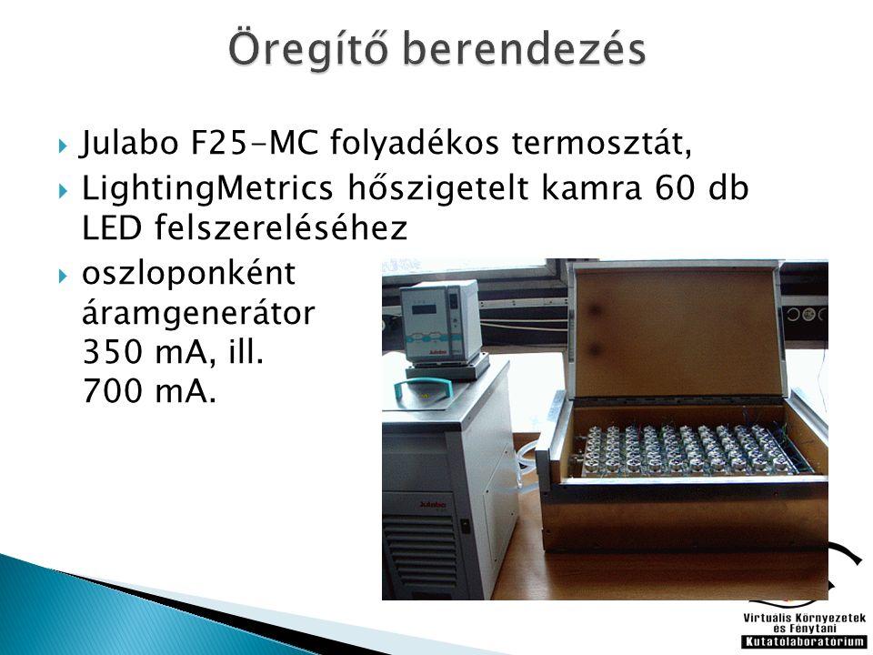  Julabo F25-MC folyadékos termosztát,  LightingMetrics hőszigetelt kamra 60 db LED felszereléséhez  oszloponként áramgenerátor 350 mA, ill.