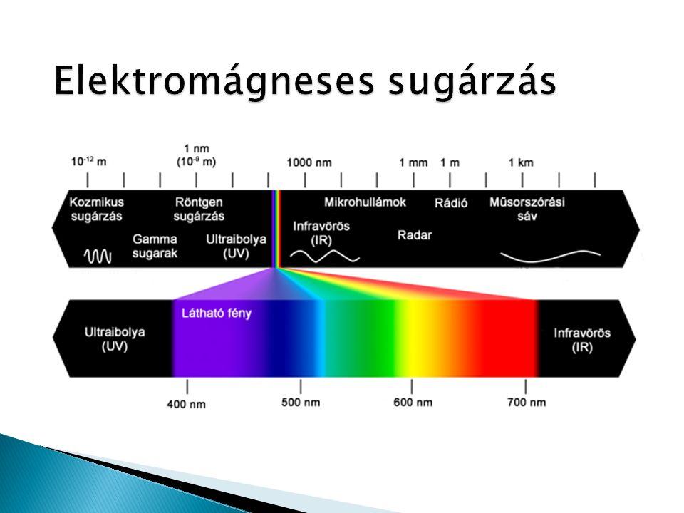  sugárzási hatásfok, ◦ a sugárzó sugárzott és felvett teljesítményének hányadosa ◦ jel:  e, egysége: 1  fényforrás fényhasznosítása, ◦ a kibocsátott  v fényáram és a sugárzó által felvett teljesítmény hányadosa ◦ jel:  v, egysége: lm/W  sugárzás fényhasznosítása, ◦ a  v fényáram és az annak megfelelő  e sugárzott teljesítmény hányadosa ◦ jel: K, egysége: lm/W