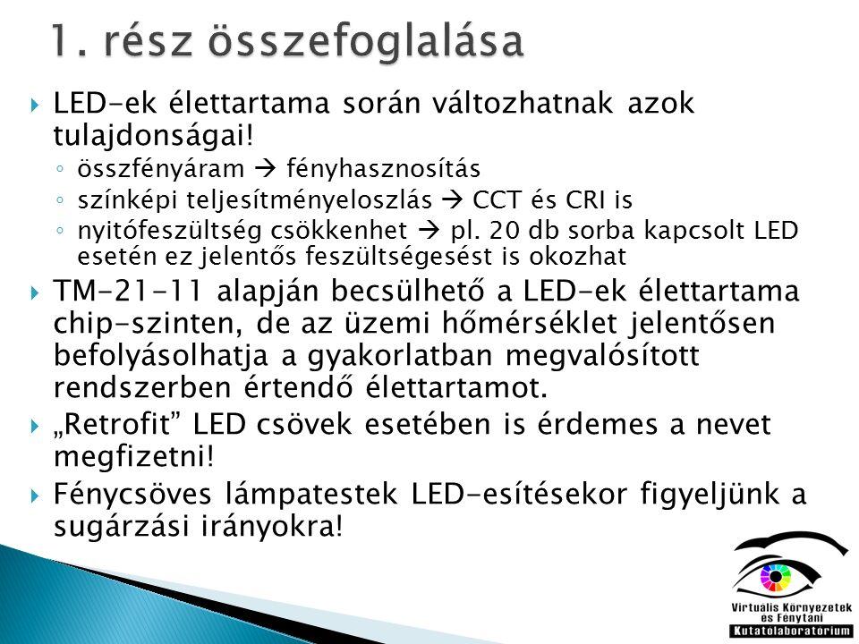  LED-ek élettartama során változhatnak azok tulajdonságai.