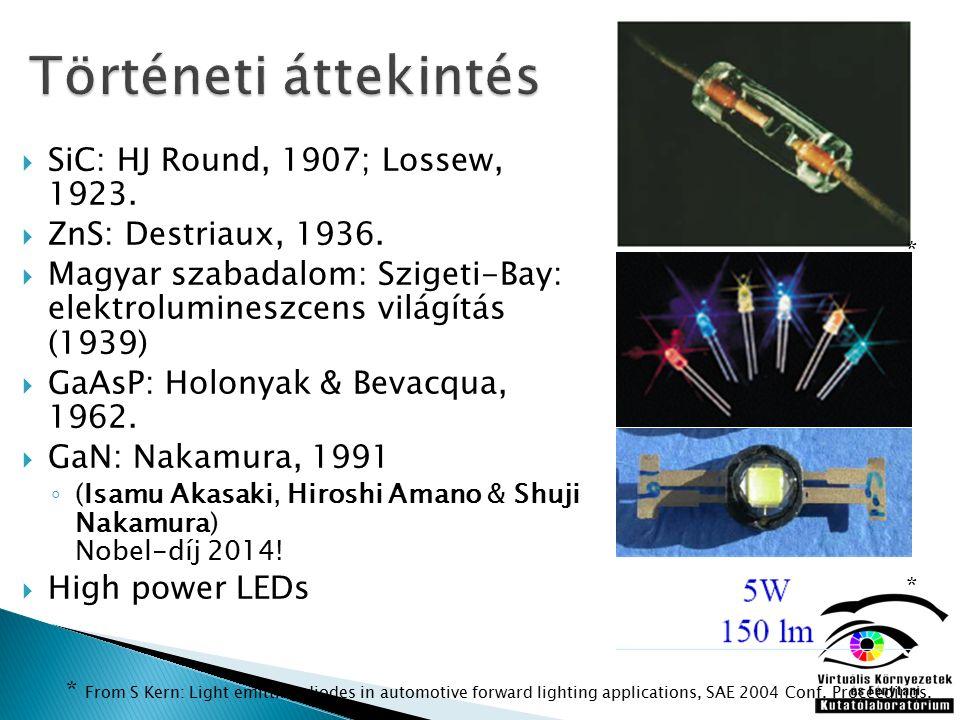  SiC: HJ Round, 1907; Lossew, 1923.  ZnS: Destriaux, 1936.