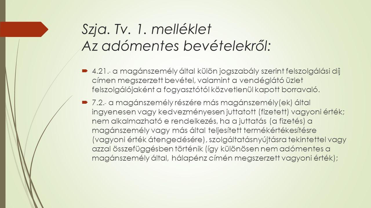 Szja. Tv. 1. melléklet Az adómentes bevételekről:  4.21.