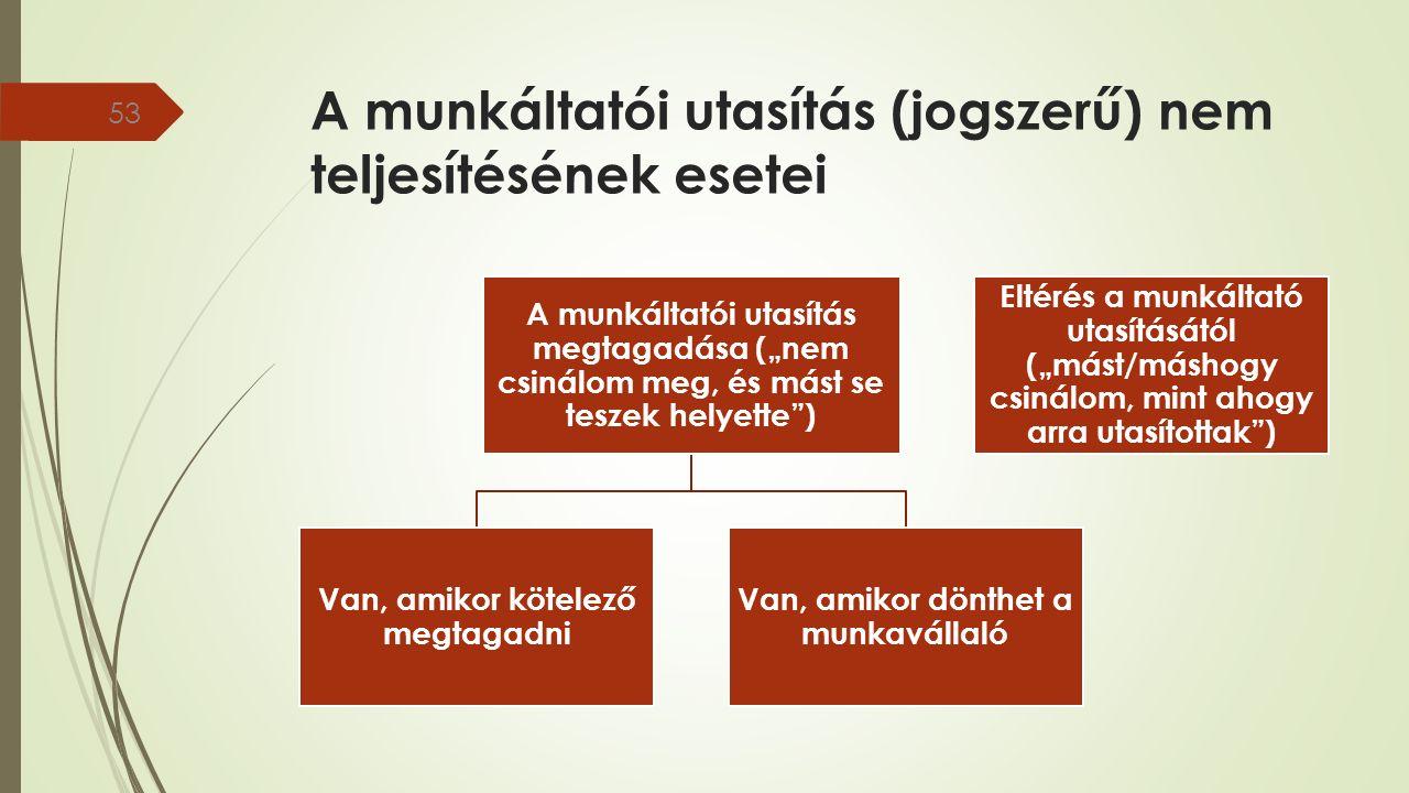 """A munkáltatói utasítás (jogszerű) nem teljesítésének esetei A munkáltatói utasítás megtagadása (""""nem csinálom meg, és mást se teszek helyette ) Van, amikor kötelező megtagadni Van, amikor dönthet a munkavállaló Eltérés a munkáltató utasításától (""""mást/máshogy csinálom, mint ahogy arra utasítottak ) 53"""