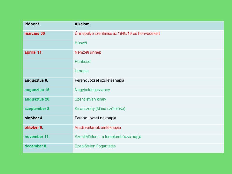 Technikai lehetőségek 1.Füzet és használata – mindig csak a jobb oldalra írni.