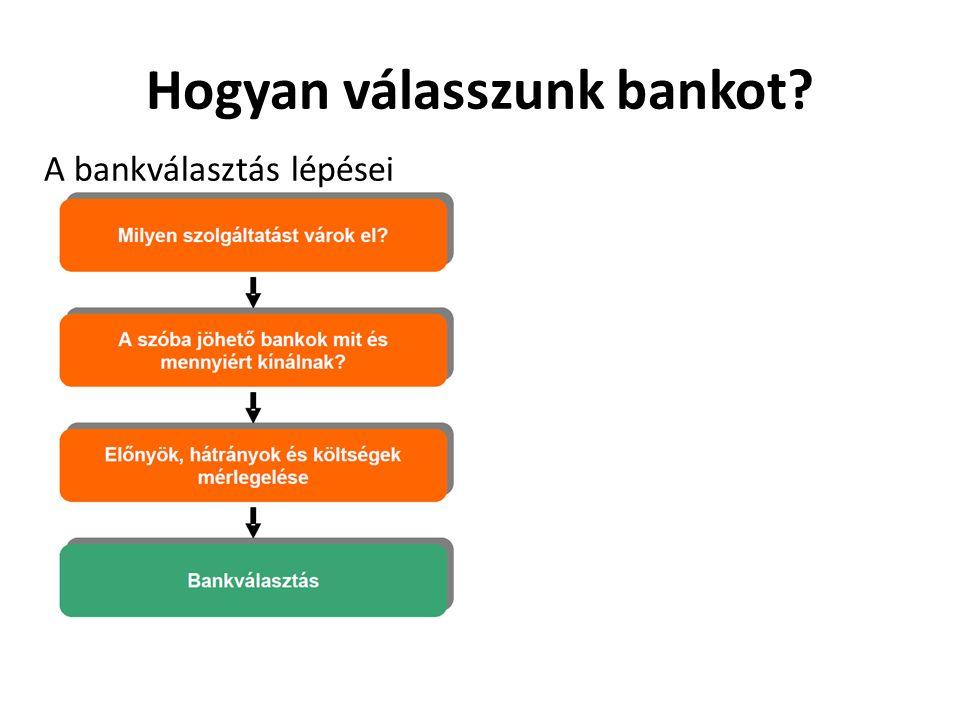 Hogyan válasszunk bankot A bankválasztás lépései
