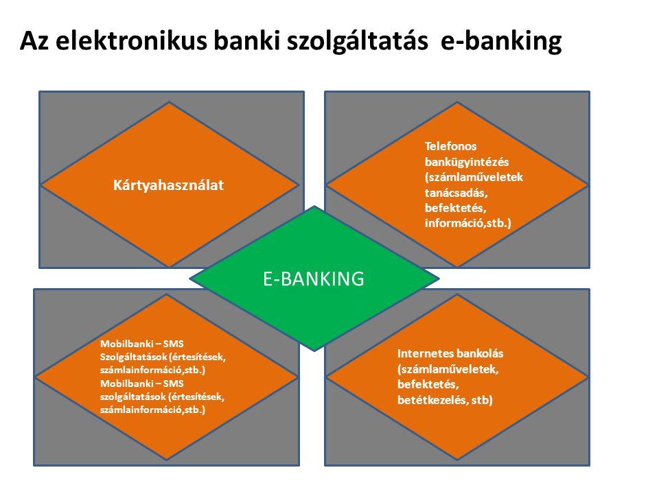Kártyahasználat Telefonos bankügyintézés (számlaműveletek tanácsadás, befektetés, információ,stb.) Mobilbanki – SMS Szolgáltatások (értesítések, számlainformáció,stb.) Mobilbanki – SMS szolgáltatások (értesítések, számlainformáció,stb.) Internetes bankolás (számlaműveletek, befektetés, betétkezelés, stb) E-BANKING Az elektronikus banki szolgáltatás e-banking