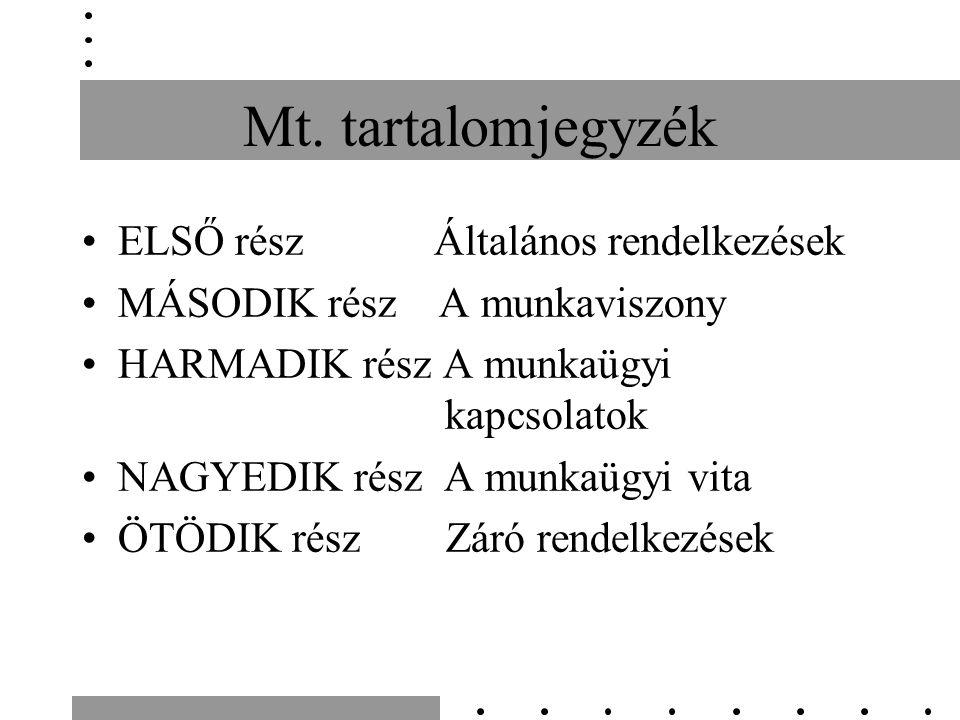 Munkaerő-kölcsönzés Mth.85.
