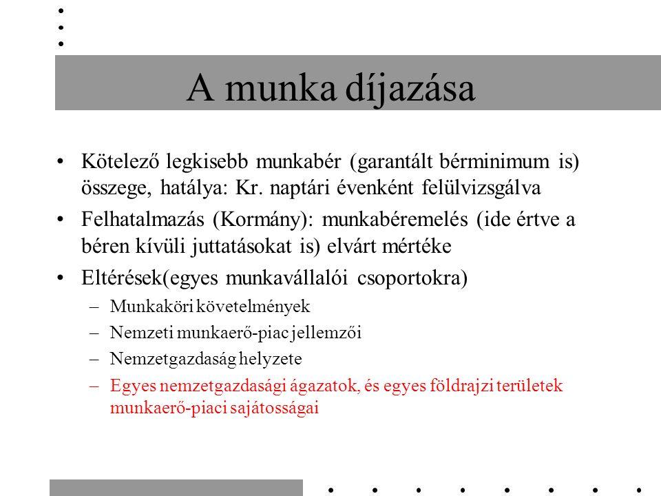 A munka díjazása Kötelező legkisebb munkabér (garantált bérminimum is) összege, hatálya: Kr.