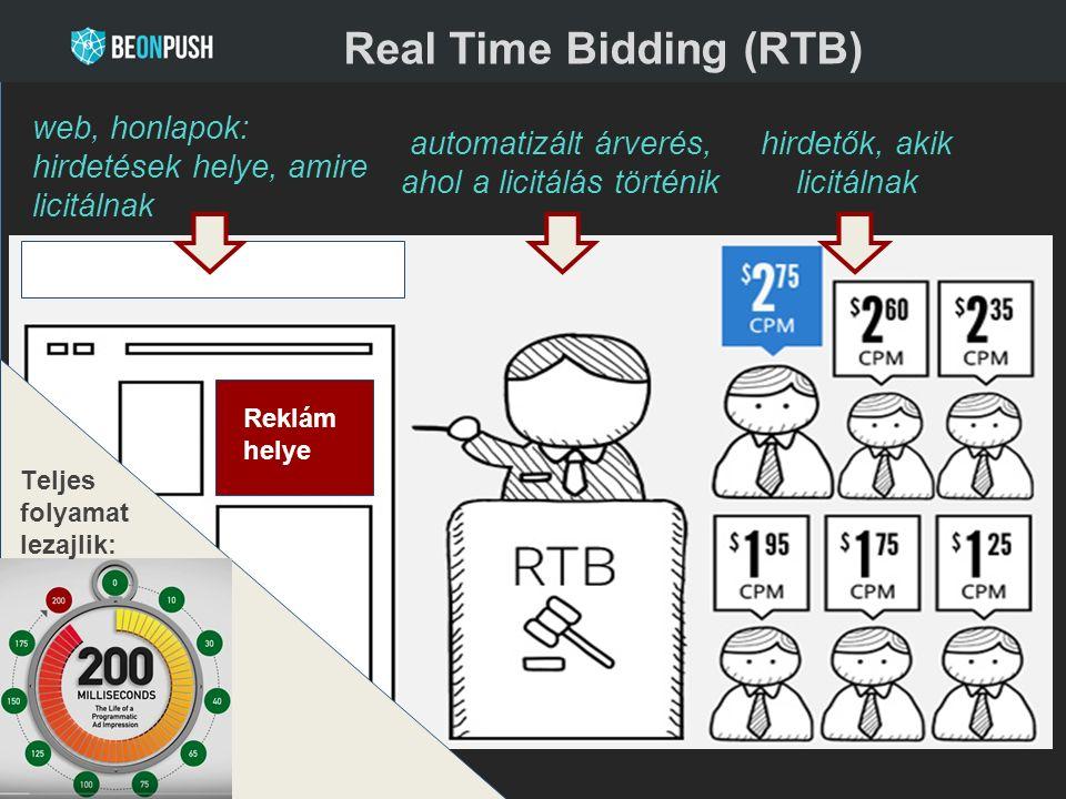 Real Time Bidding (RTB) Reklám helye web, honlapok: hirdetések helye, amire licitálnak automatizált árverés, ahol a licitálás történik hirdetők, akik licitálnak Teljes folyamat lezajlik: