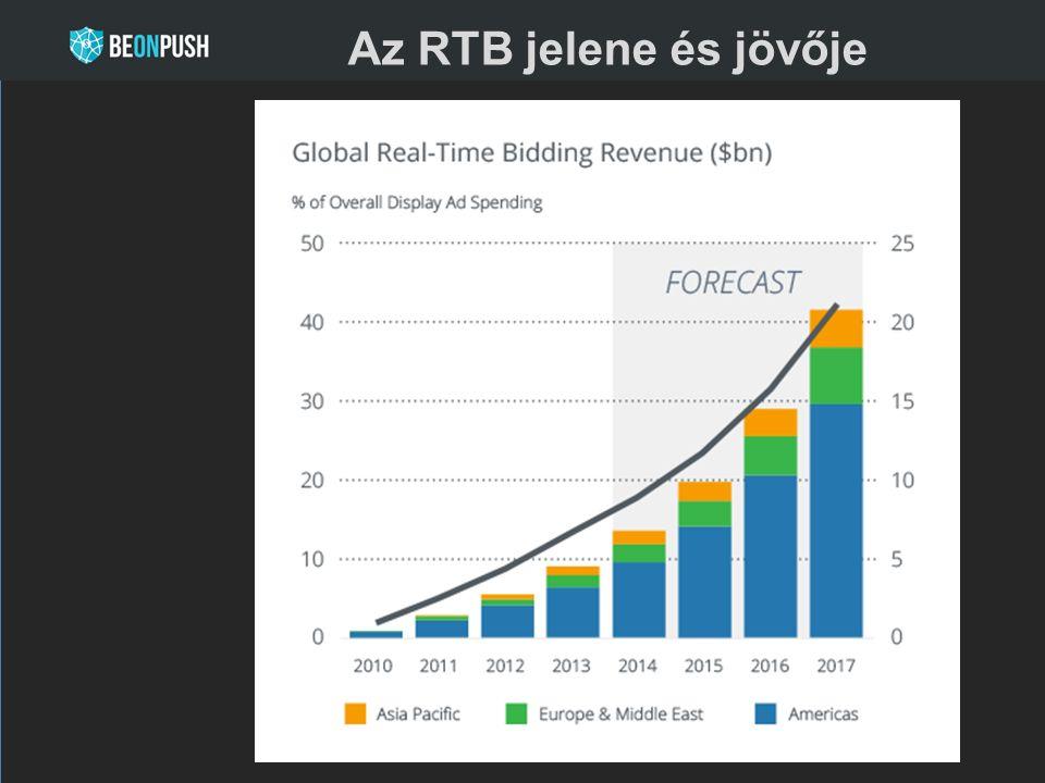 Az RTB jelene és jövője