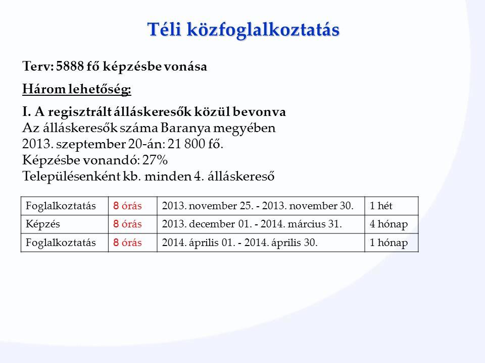 Téli közfoglalkoztatás Terv: 5888 fő képzésbe vonása Három lehetőség: I.