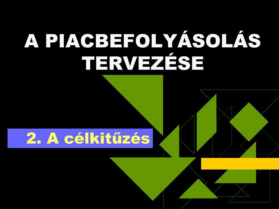A PIACBEFOLYÁSOLÁS TERVEZÉSE 2. A célkitűzés
