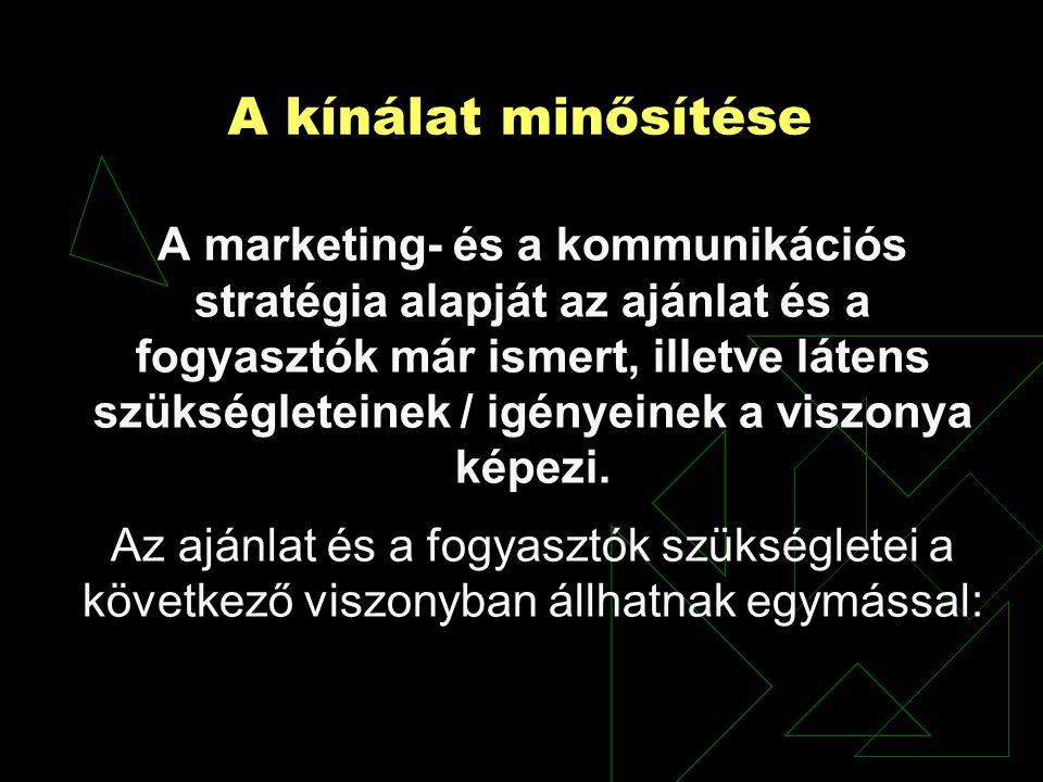 A kínálat minősítése A marketing- és a kommunikációs stratégia alapját az ajánlat és a fogyasztók már ismert, illetve látens szükségleteinek / igényei