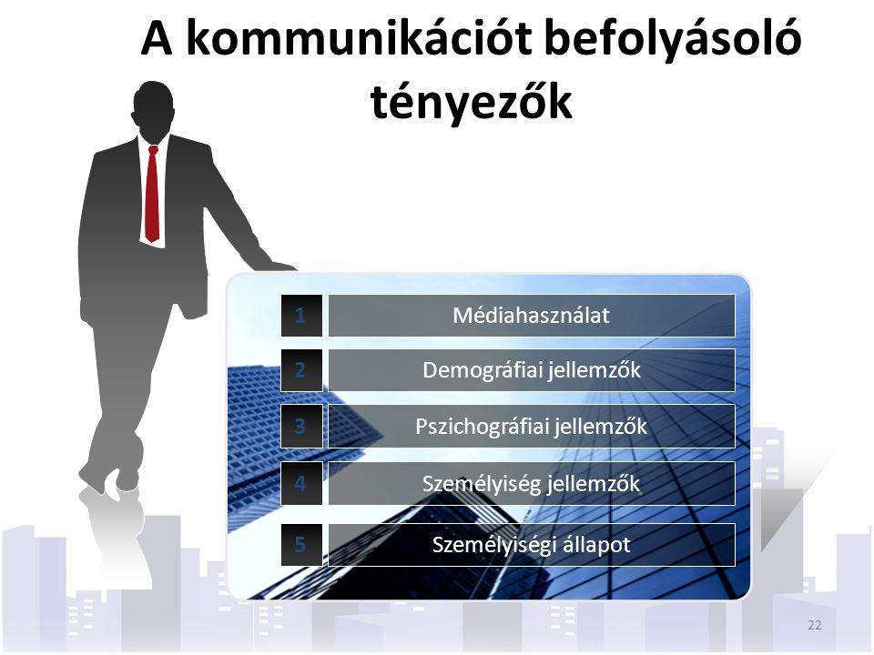 1 2 3 Médiahasználat Demográfiai jellemzők Pszichográfiai jellemzők 4Személyiség jellemzők 5Személyiségi állapot A kommunikációt befolyásoló tényezők 22