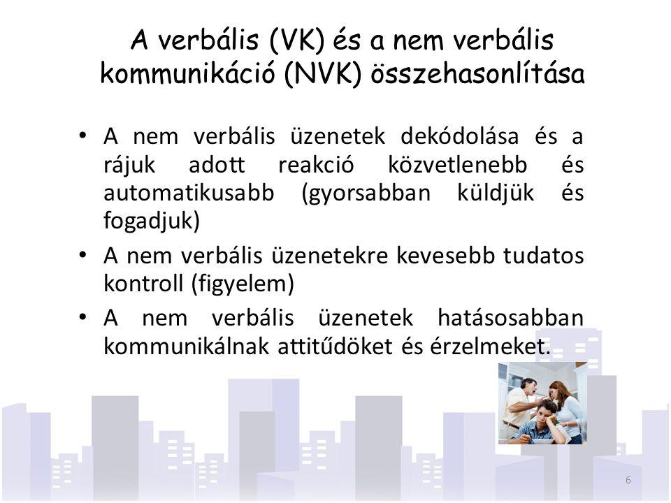 A verbális (VK) és a nem verbális kommunikáció (NVK) összehasonlítása A nem verbális üzenetek dekódolása és a rájuk adott reakció közvetlenebb és automatikusabb (gyorsabban küldjük és fogadjuk) A nem verbális üzenetekre kevesebb tudatos kontroll (figyelem) A nem verbális üzenetek hatásosabban kommunikálnak attitűdöket és érzelmeket.