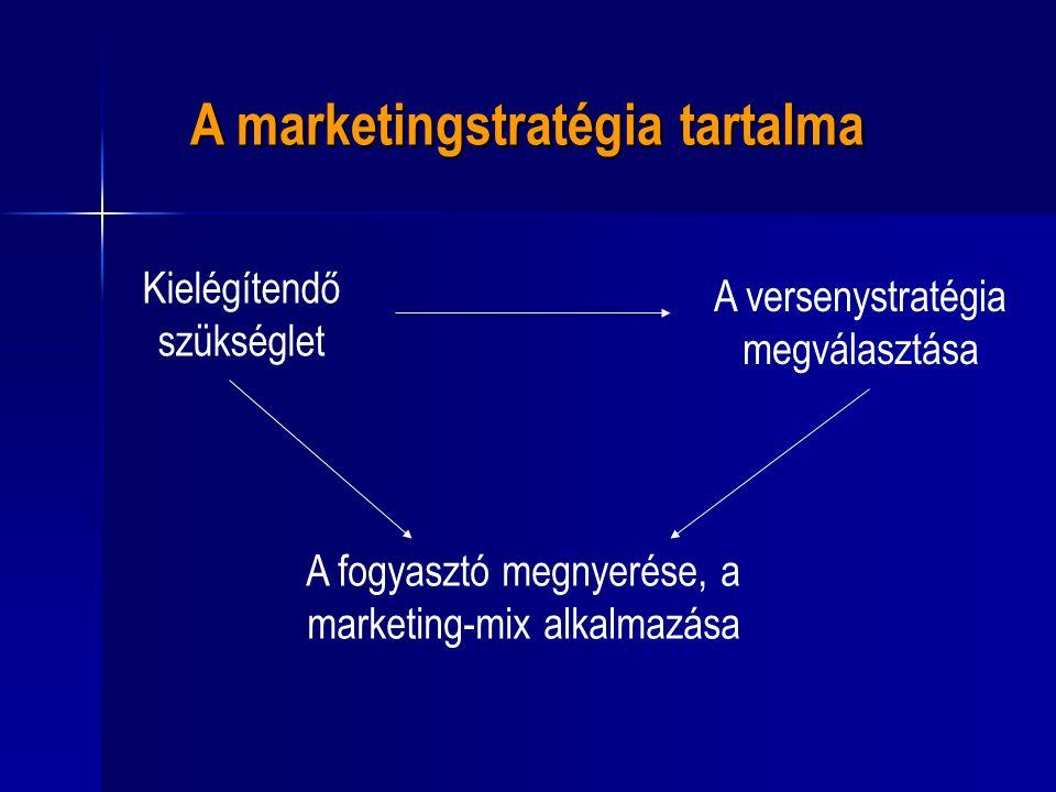 Kielégítendő szükséglet A versenystratégia megválasztása A fogyasztó megnyerése, a marketing-mix alkalmazása A marketingstratégia tartalma