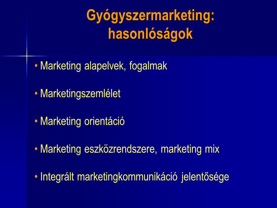 Gyógyszermarketing: hasonlóságok Marketing alapelvek, fogalmak Marketingszemlélet Marketing orientáció Marketing eszközrendszere, marketing mix Integrált marketingkommunikáció jelentősége