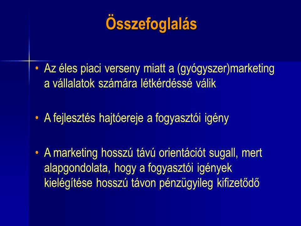 Összefoglalás Az éles piaci verseny miatt a (gyógyszer)marketing a vállalatok számára létkérdéssé válik A fejlesztés hajtóereje a fogyasztói igény A marketing hosszú távú orientációt sugall, mert alapgondolata, hogy a fogyasztói igények kielégítése hosszú távon pénzügyileg kifizetődő