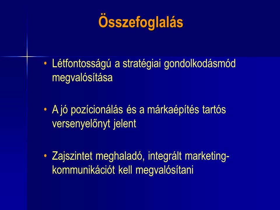 Összefoglalás Létfontosságú a stratégiai gondolkodásmód megvalósítása A jó pozícionálás és a márkaépítés tartós versenyelőnyt jelent Zajszintet meghaladó, integrált marketing- kommunikációt kell megvalósítani