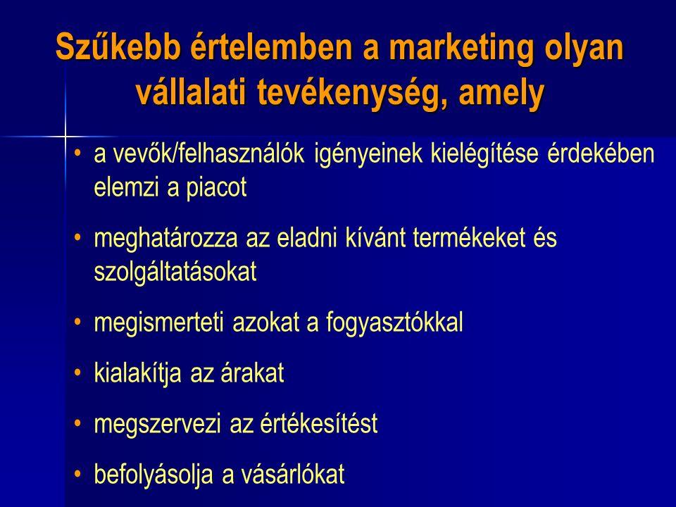 Szűkebb értelemben a marketing olyan vállalati tevékenység, amely a vevők/felhasználók igényeinek kielégítése érdekében elemzi a piacot meghatározza az eladni kívánt termékeket és szolgáltatásokat megismerteti azokat a fogyasztókkal kialakítja az árakat megszervezi az értékesítést befolyásolja a vásárlókat