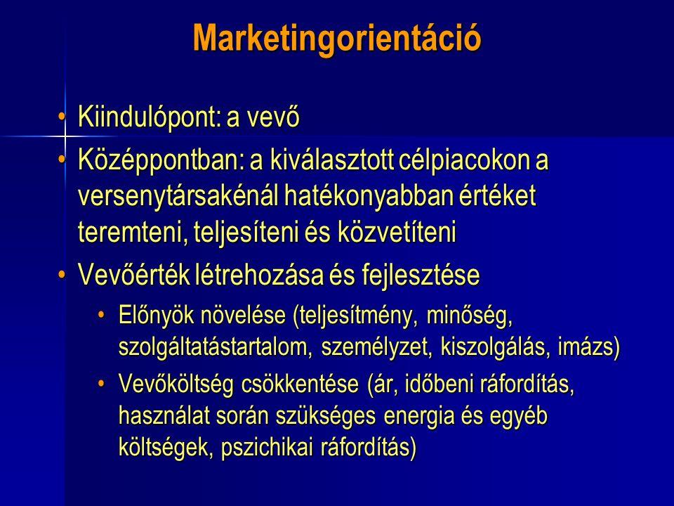 Marketingorientáció Kiindulópont: a vevőKiindulópont: a vevő Középpontban: a kiválasztott célpiacokon a versenytársakénál hatékonyabban értéket teremteni, teljesíteni és közvetíteniKözéppontban: a kiválasztott célpiacokon a versenytársakénál hatékonyabban értéket teremteni, teljesíteni és közvetíteni Vevőérték létrehozása és fejlesztéseVevőérték létrehozása és fejlesztése Előnyök növelése (teljesítmény, minőség, szolgáltatástartalom, személyzet, kiszolgálás, imázs)Előnyök növelése (teljesítmény, minőség, szolgáltatástartalom, személyzet, kiszolgálás, imázs) Vevőköltség csökkentése (ár, időbeni ráfordítás, használat során szükséges energia és egyéb költségek, pszichikai ráfordítás)Vevőköltség csökkentése (ár, időbeni ráfordítás, használat során szükséges energia és egyéb költségek, pszichikai ráfordítás)