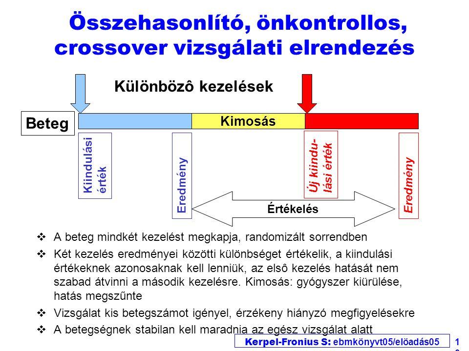 Kerpel-Fronius S: ebmkönyvt05/elöadás05 10 vA beteg mindkét kezelést megkapja, randomizált sorrendben vKét kezelés eredményei közötti különbséget érté
