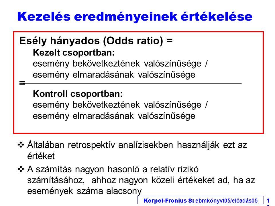 Kerpel-Fronius S: ebmkönyvt05/elöadás05 18 Esély hányados (Odds ratio) = Kezelt csoportban: esemény bekövetkeztének valószínűsége / esemény elmaradásá
