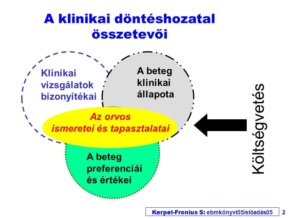 Kerpel-Fronius S: ebmkönyvt05/elöadás05 2 A klinikai döntéshozatal összetevői Klinikai vizsgálatok bizonyítékai A beteg preferenciái és értékei Költsé