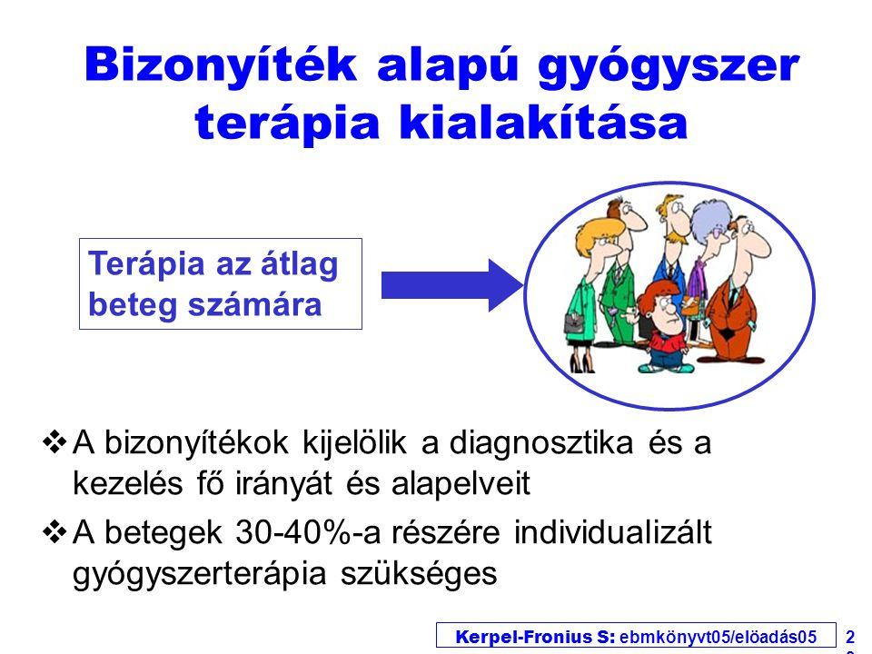 Kerpel-Fronius S: ebmkönyvt05/elöadás05 28 Bizonyíték alapú gyógyszer terápia kialakítása vA bizonyítékok kijelölik a diagnosztika és a kezelés fő irá