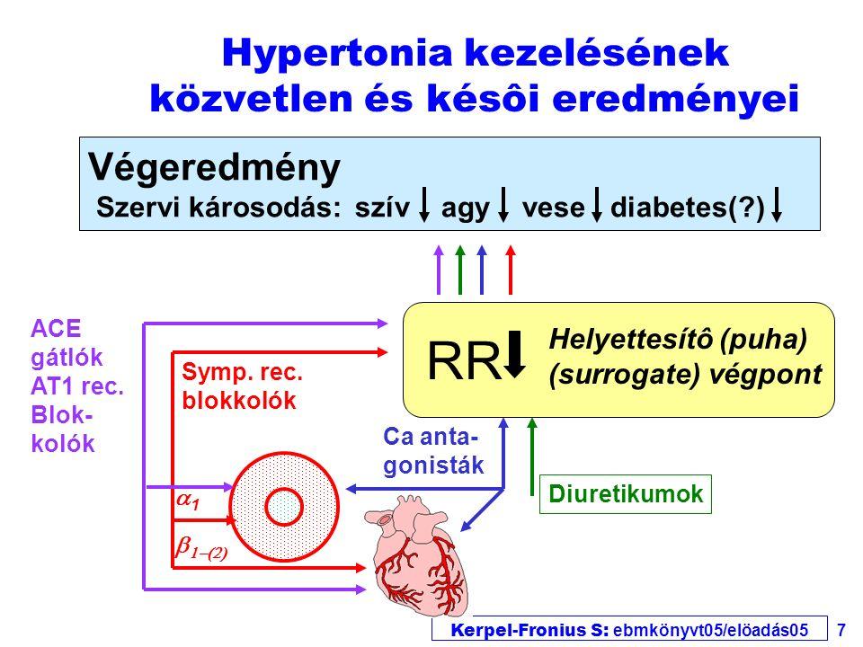 Kerpel-Fronius S: ebmkönyvt05/elöadás05 7 Hypertonia kezelésének közvetlen és késôi eredményei Végeredmény Szervi károsodás: szív agy vese diabetes(?)