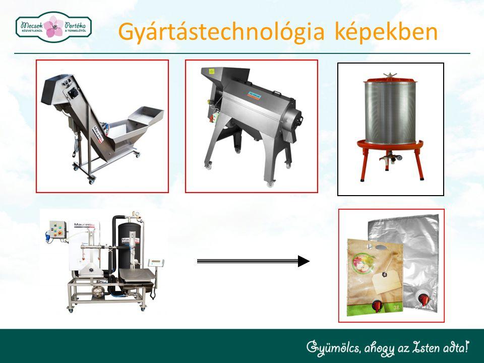 Gyártástechnológia képekben