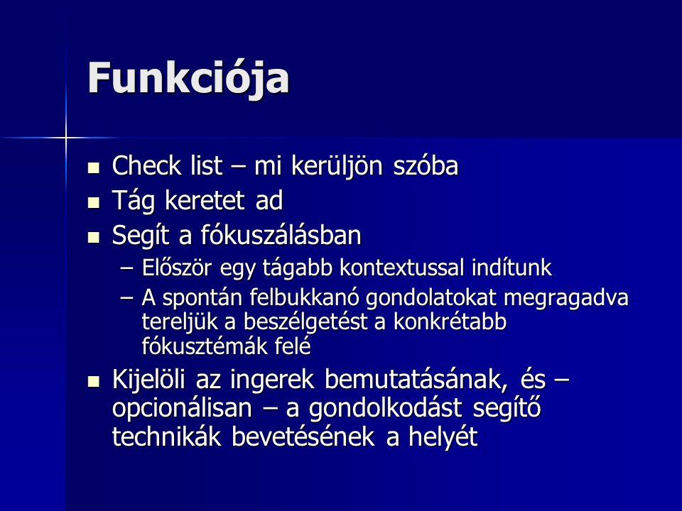 Funkciója Check list – mi kerüljön szóba Check list – mi kerüljön szóba Tág keretet ad Tág keretet ad Segít a fókuszálásban Segít a fókuszálásban –Először egy tágabb kontextussal indítunk –A spontán felbukkanó gondolatokat megragadva tereljük a beszélgetést a konkrétabb fókusztémák felé Kijelöli az ingerek bemutatásának, és – opcionálisan – a gondolkodást segítő technikák bevetésének a helyét Kijelöli az ingerek bemutatásának, és – opcionálisan – a gondolkodást segítő technikák bevetésének a helyét