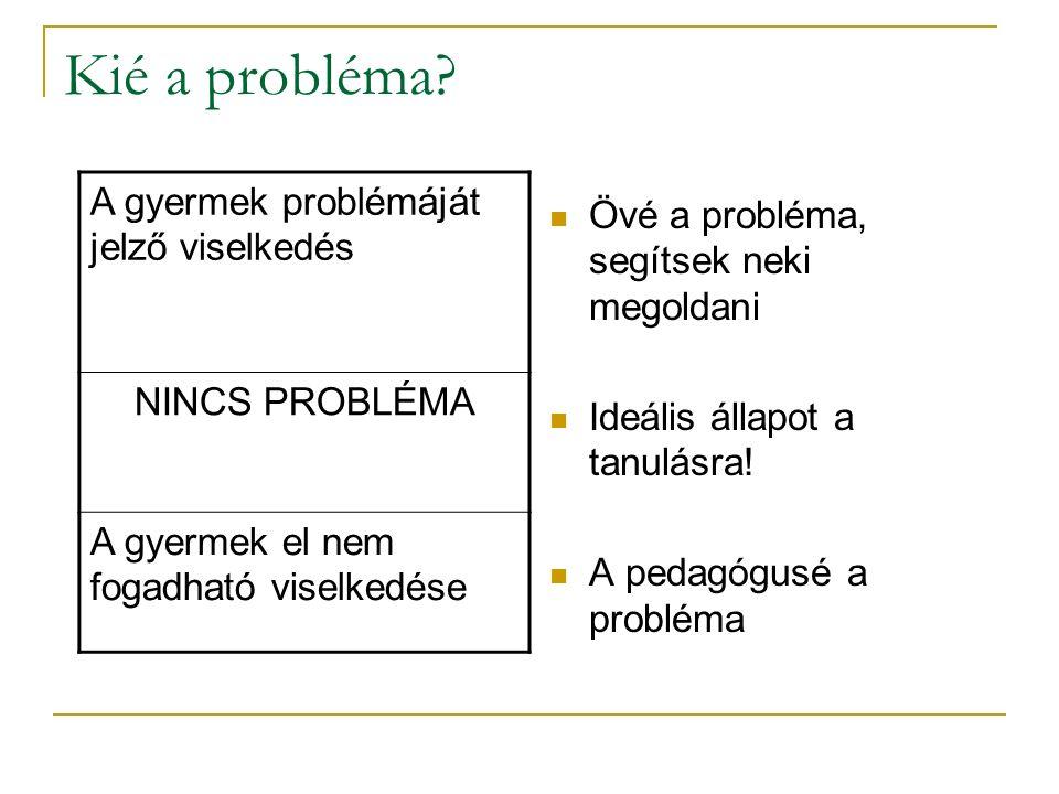 Kié a probléma? Övé a probléma, segítsek neki megoldani Ideális állapot a tanulásra! A pedagógusé a probléma A gyermek problémáját jelző viselkedés NI