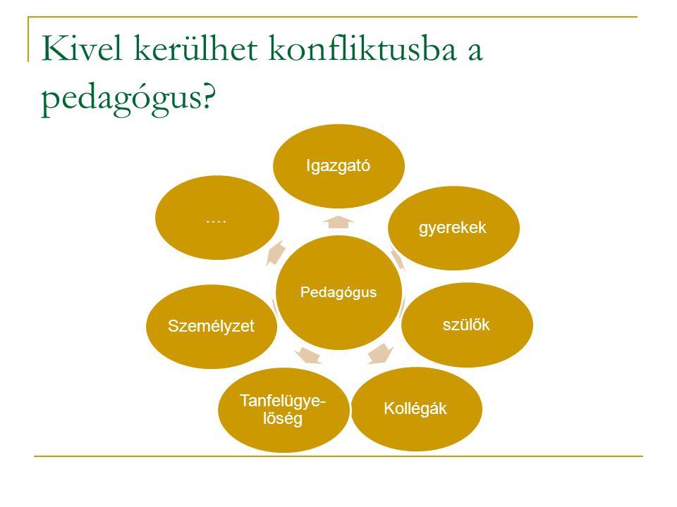 Kivel kerülhet konfliktusba a pedagógus? Pedagógus IgazgatógyerekekszülőkKollégák Tanfelügye- lőség Személyzet….