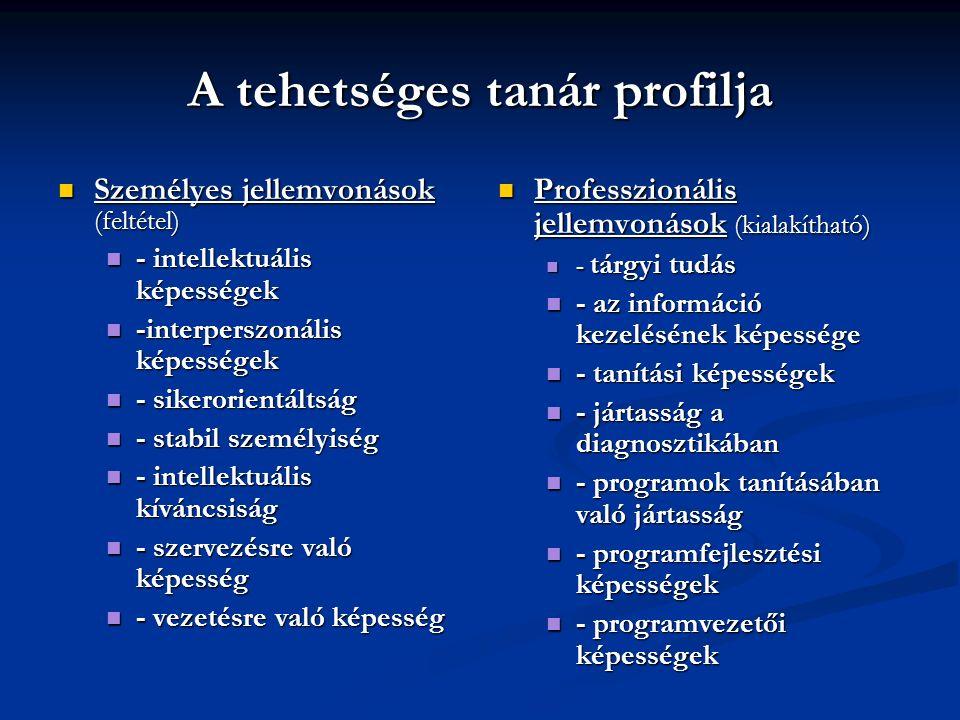 A tehetséges tanár profilja Személyes jellemvonások (feltétel) Személyes jellemvonások (feltétel) - intellektuális képességek - intellektuális képességek -interperszonális képességek -interperszonális képességek - sikerorientáltság - sikerorientáltság - stabil személyiség - stabil személyiség - intellektuális kíváncsiság - intellektuális kíváncsiság - szervezésre való képesség - szervezésre való képesség - vezetésre való képesség - vezetésre való képesség Professzionális jellemvonások (kialakítható) - tárgyi tudás - az információ kezelésének képessége - tanítási képességek - jártasság a diagnosztikában - programok tanításában való jártasság - programfejlesztési képességek - programvezetői képességek