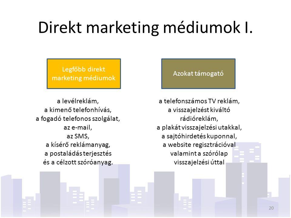 Direkt marketing médiumok I. Legfőbb direkt marketing médiumok Azokat támogató a levélreklám, a kimenő telefonhívás, a fogadó telefonos szolgálat, az