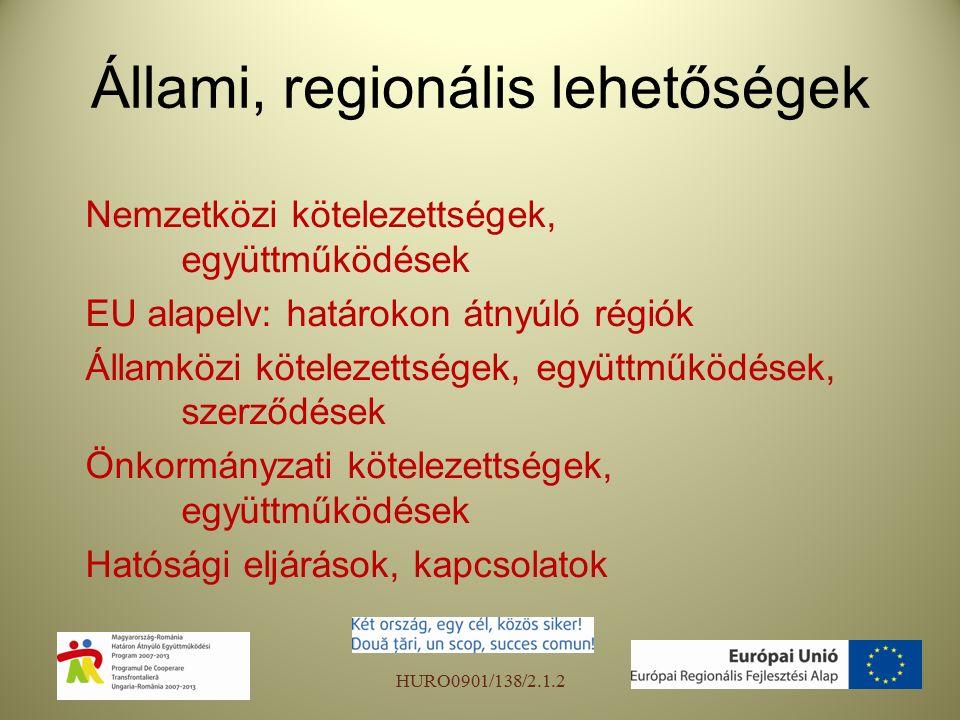 Állami, regionális lehetőségek Nemzetközi kötelezettségek, együttműködések EU alapelv: határokon átnyúló régiók Államközi kötelezettségek, együttműködések, szerződések Önkormányzati kötelezettségek, együttműködések Hatósági eljárások, kapcsolatok HURO0901/138/2.1.2