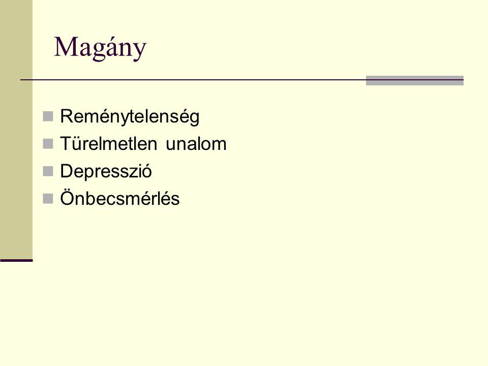 Magány Reménytelenség Türelmetlen unalom Depresszió Önbecsmérlés
