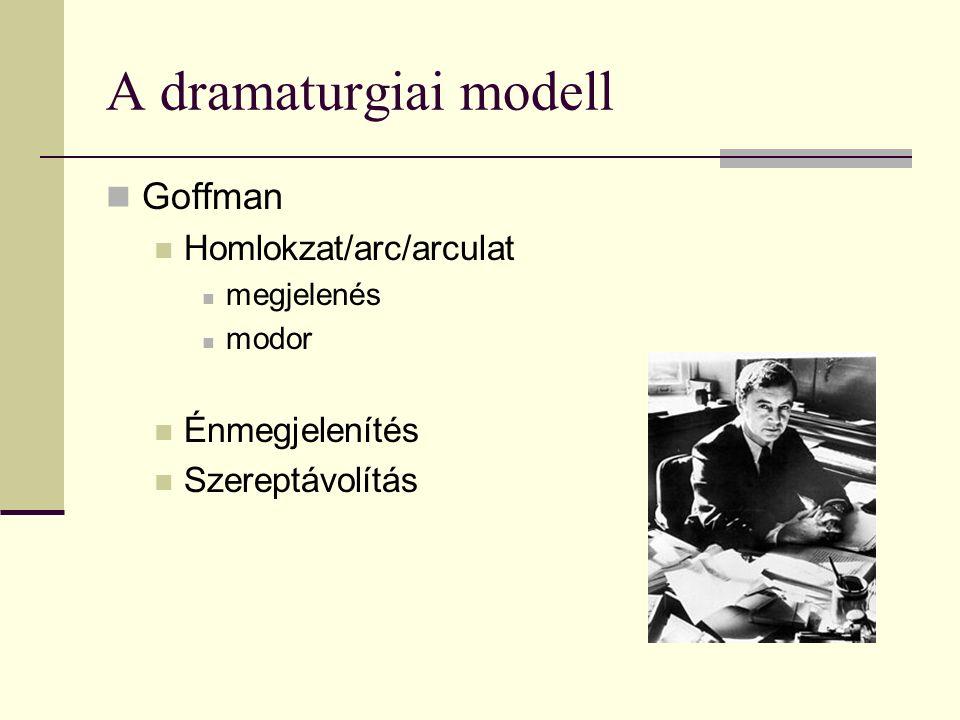 A dramaturgiai modell Goffman Homlokzat/arc/arculat megjelenés modor Énmegjelenítés Szereptávolítás